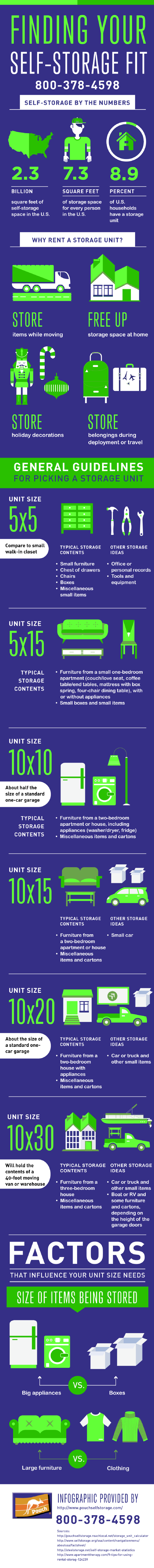 POUCH-Self-Storage-and-RV-Infographic - Updated