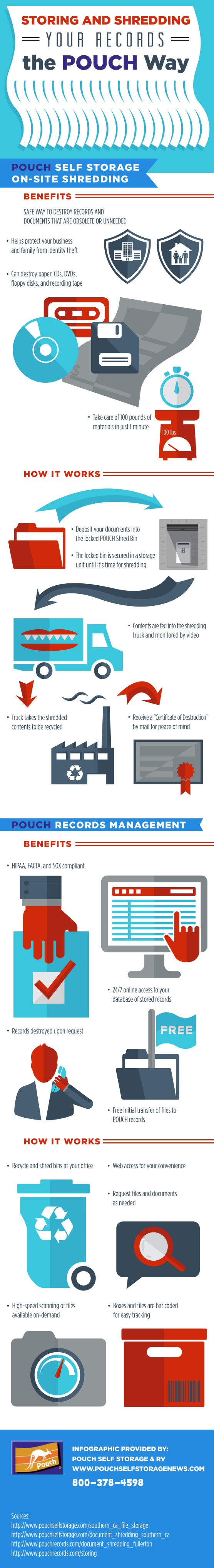 Storing-and-Shredding-Your-Documents-the-POUCH-way-Infographic-revised2